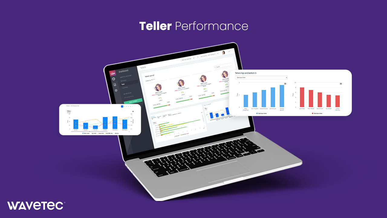 Spectra teller performance dashboard