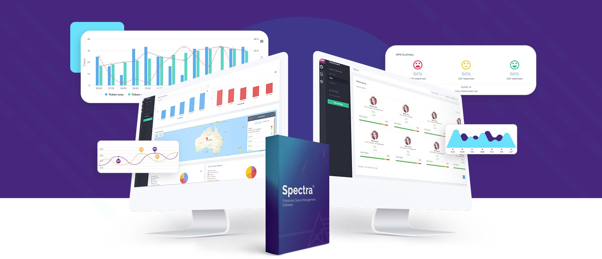 Complete Spectra solutions range