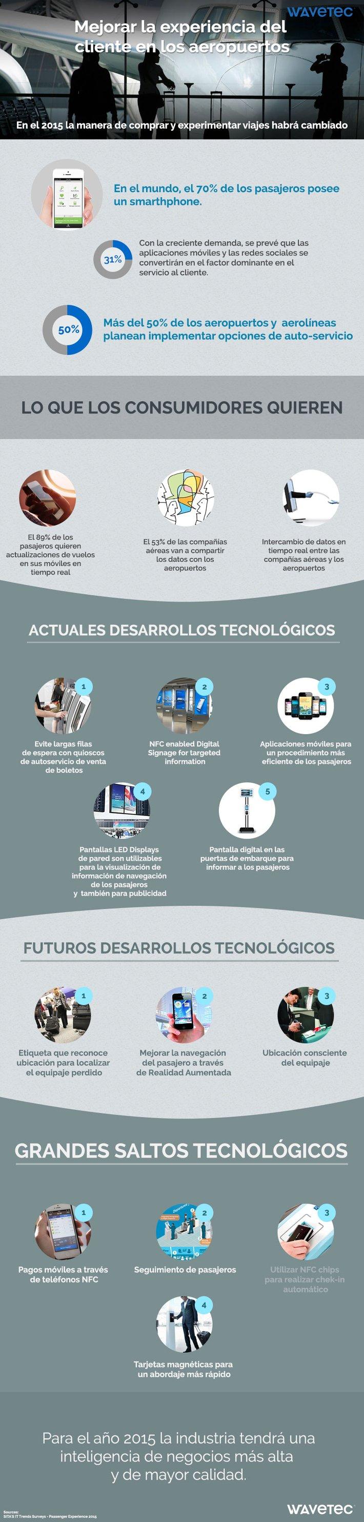 infographic-es.jpg