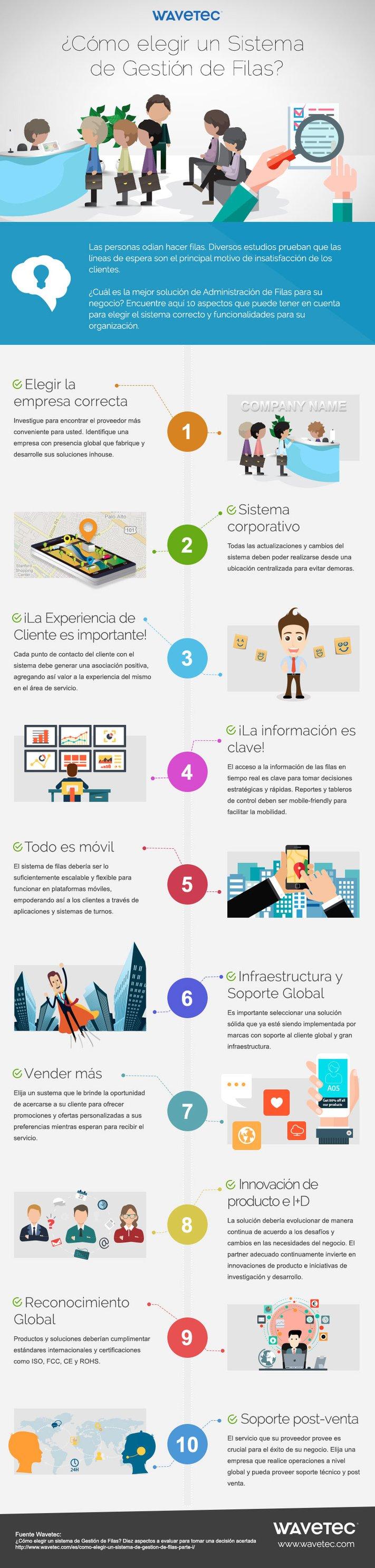 infographic-esp.jpg
