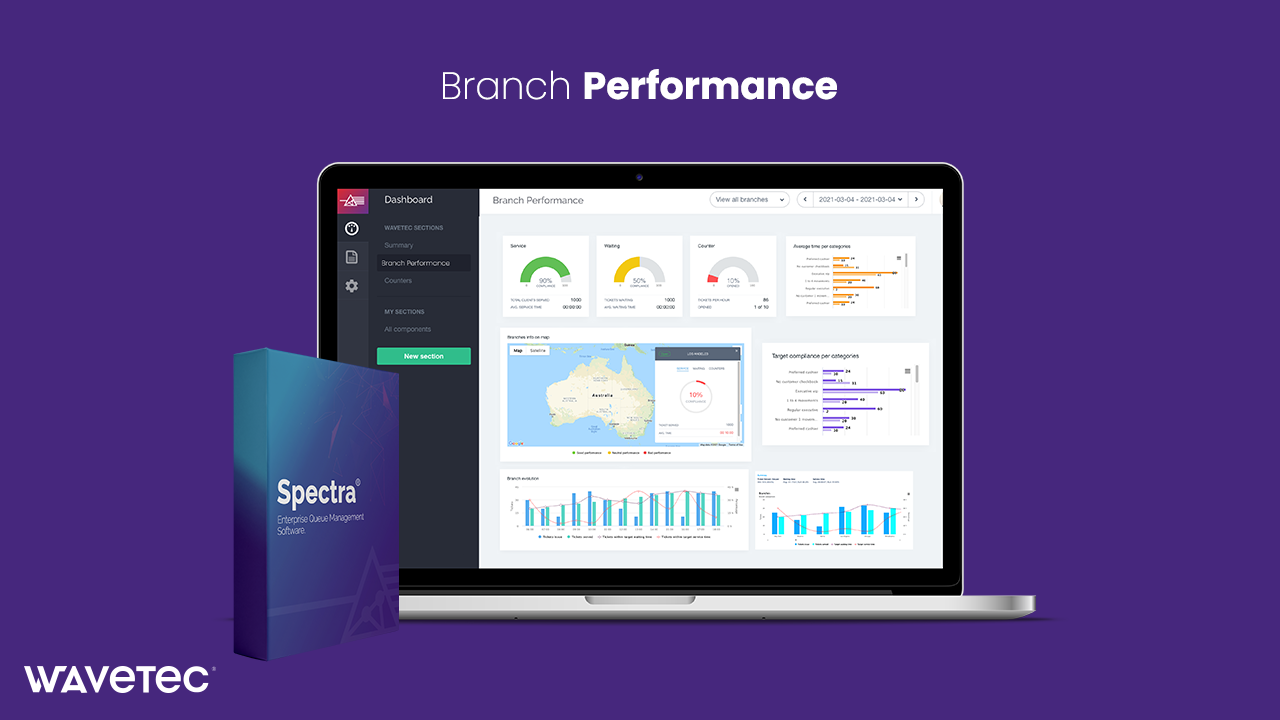 Spectra branch performance dashboard