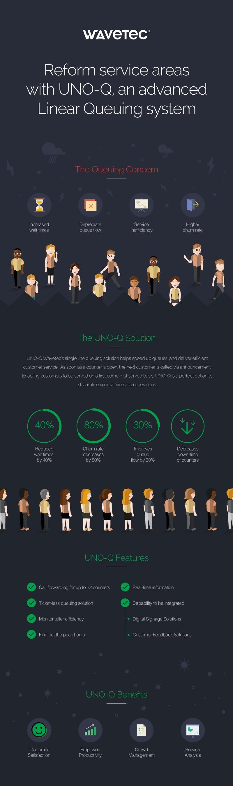 unoq_infographic_3_2.jpg